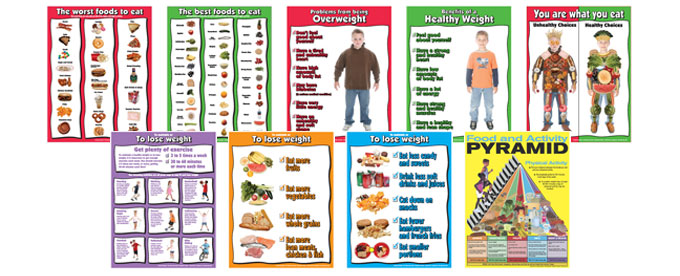 Kids Nutrition Posters
