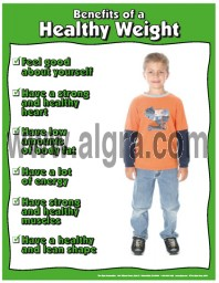 Healthy Weight Poster