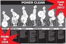Power Clean Poster - Detailed instructions and illustrations showing the proper technique