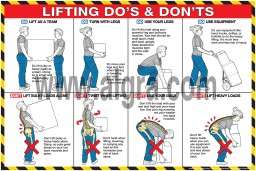 Lifting Do's & Don'ts 24 x 36 Poster
