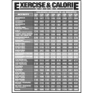 Exercise & Calorie Guide Study Sheets