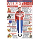 Guide to Weight Loss Poster