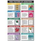 Risk Factors of Addiction 8 1/2 x 11 Color Transparency