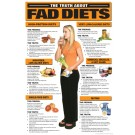 Fad Diets Poster
