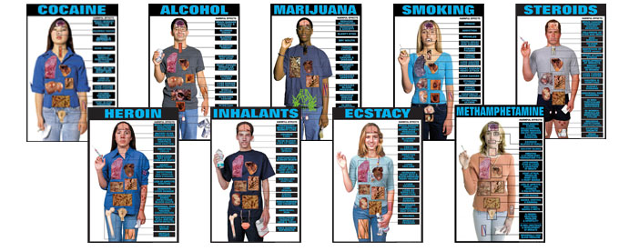Drug Education Posters