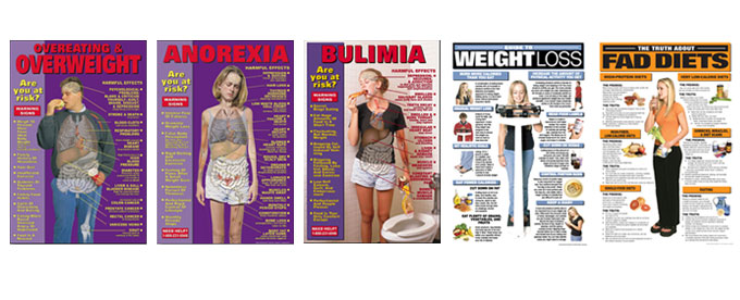 Eating Disorder Posters