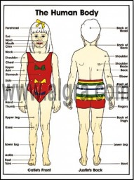 Child Body Poster