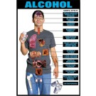 Effects of Alcohol Poster
