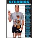 Steroids Effects Transparency