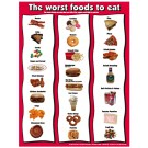 Unhealthy Foods Poster
