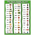 Healthy Foods Poster
